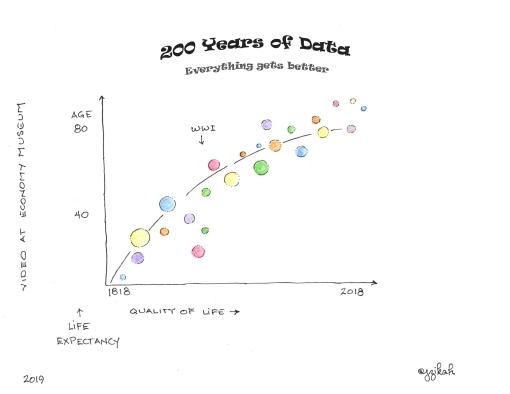 Data 2019-03-18 COLOR